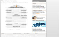 Webseite des Zentralverband des deutschen Handwerks
